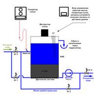 Комплексные системы водоочистки Установка озонирования, ручная промывка